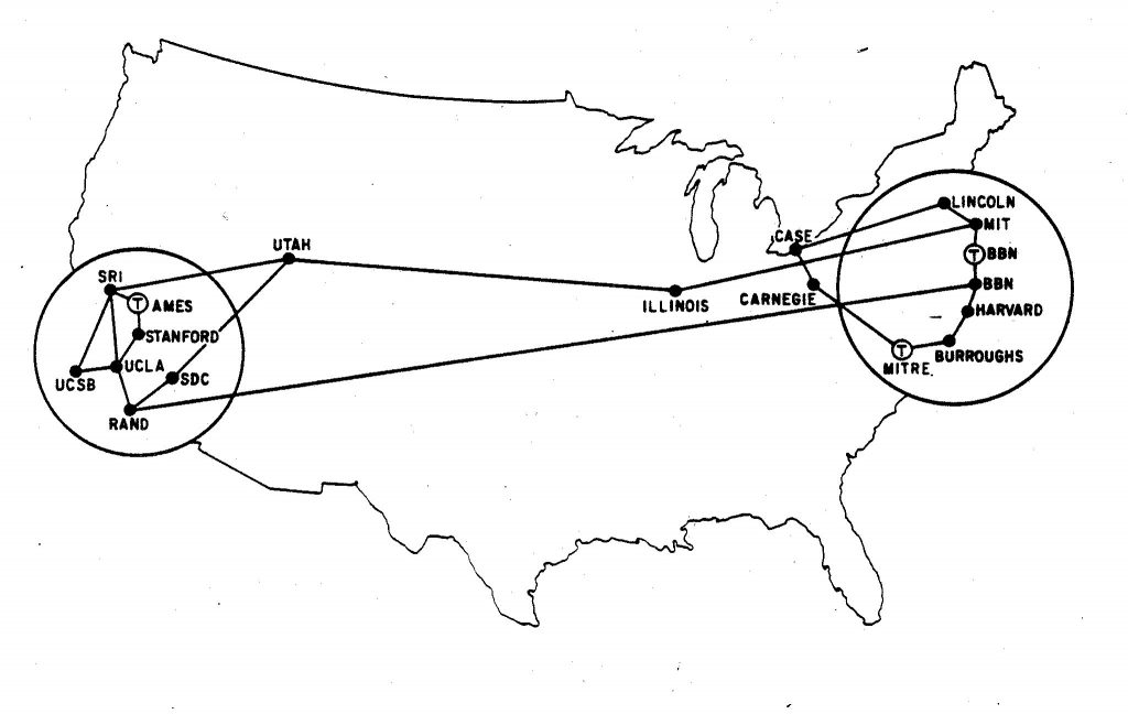 ARPANET, Sept 1971