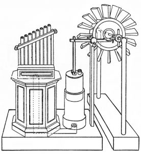 Hero's Wind-Powered Organ
