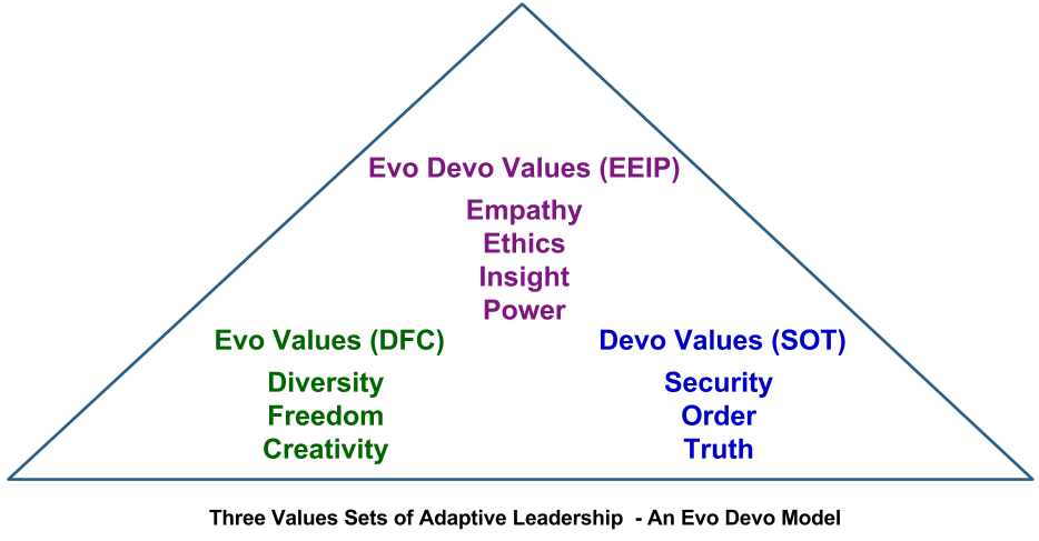 Human Values And Professional Ethics Ebook